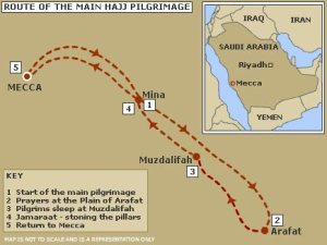 Map of the Hajj rituals